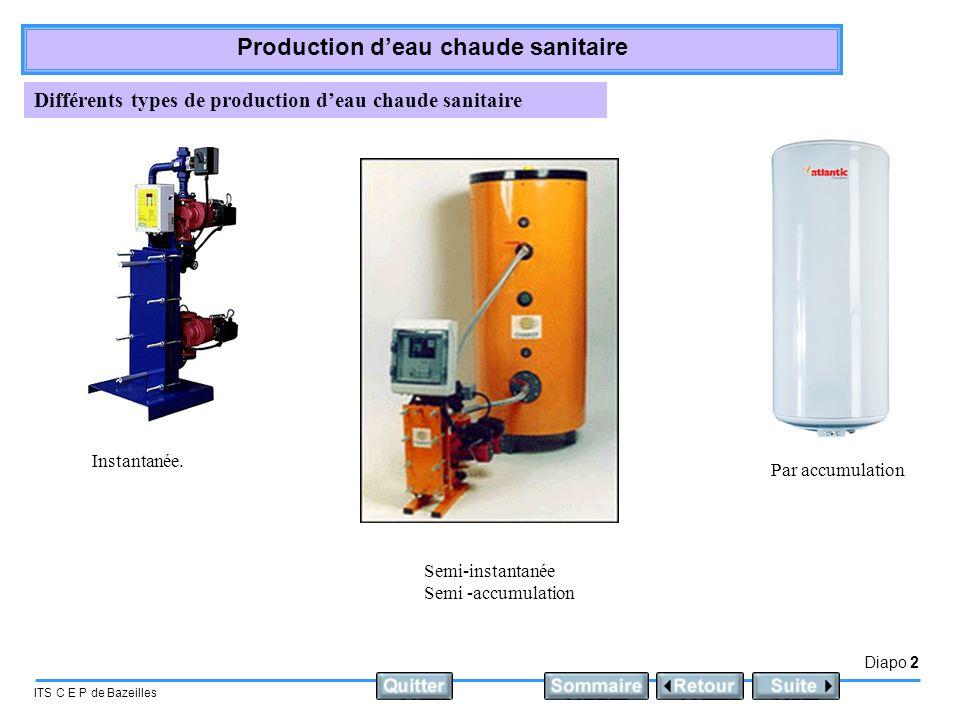 Diapo 2 ITS C E P de Bazeilles Production deau chaude sanitaire Différents types de production deau chaude sanitaire Instantanée. Par accumulation Sem