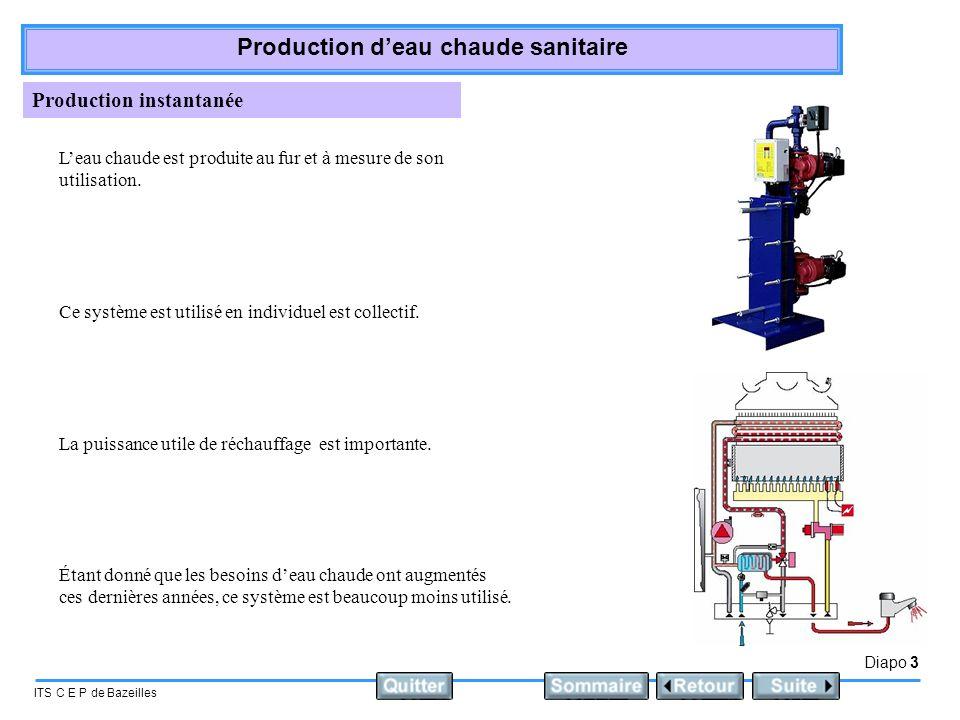 Diapo 4 ITS C E P de Bazeilles Production deau chaude sanitaire Production accumulation On réchauffe de leau stockée dans un ballon.