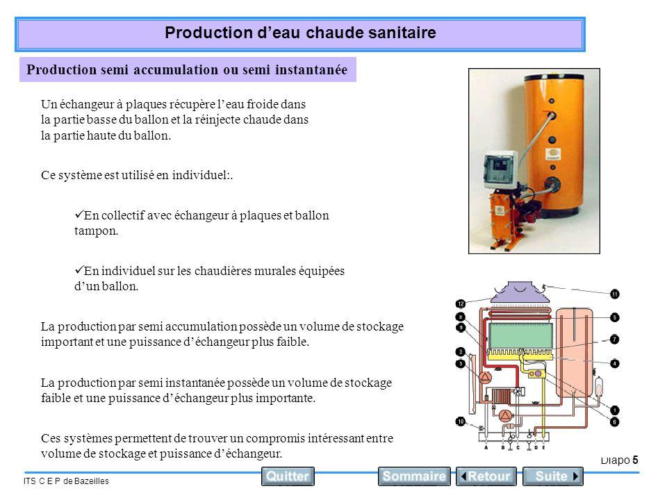Diapo 5 ITS C E P de Bazeilles Production deau chaude sanitaire Production semi accumulation ou semi instantanée Un échangeur à plaques récupère leau