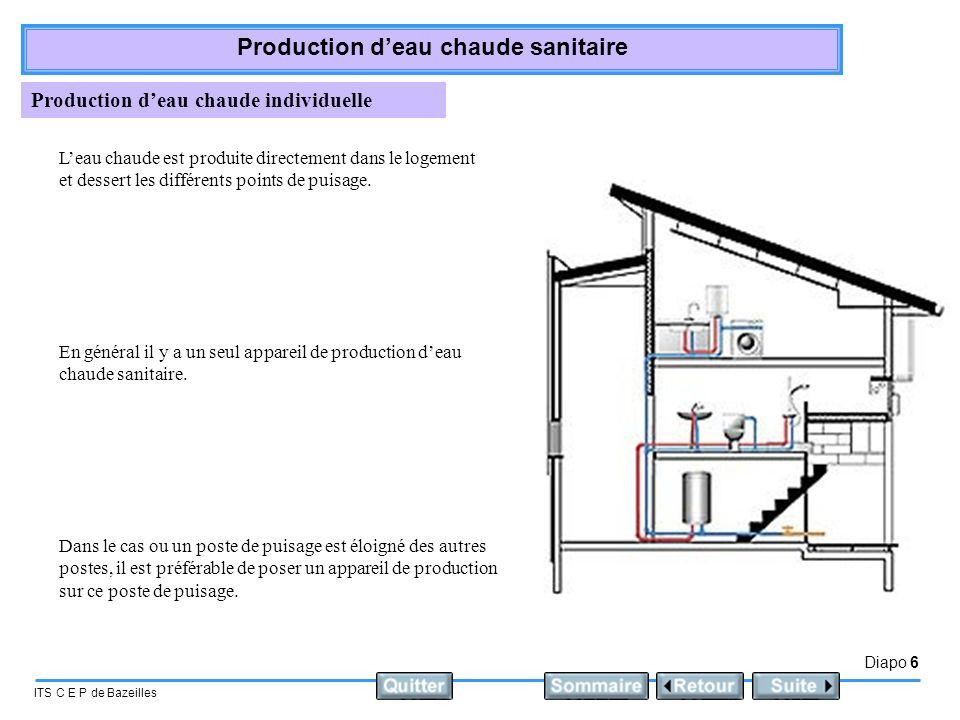 Diapo 17 ITS C E P de Bazeilles Production deau chaude sanitaire Energie Energie: Cest la quantité de chaleur nécessaire à réchauffé le ballon en fonction de la température de stockage de leau chaude sanitaire et de la température de leau froide.