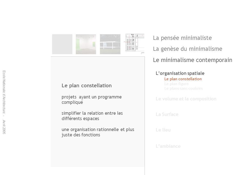 Ecole Nationale dArchitecture - Avril 2005 La pensée minimaliste Le minimalisme contemporain La genèse du minimalisme Le plan constellation projets ay