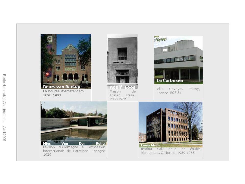 Ecole Nationale dArchitecture - Avril 2005 Beurs van Berlage La bourse dAmsterdam. 1898-1903 Adolf Loos Maison de Tristan Traza. Paris.1926 Mies Van D