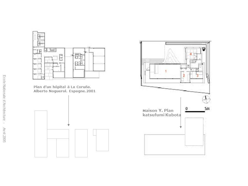 Ecole Nationale dArchitecture - Avril 2005 M aison Y. Plan katsufumi Kubota Plan dun hôpital à La Coruña. Alberto Noguerol. Espagne.2001