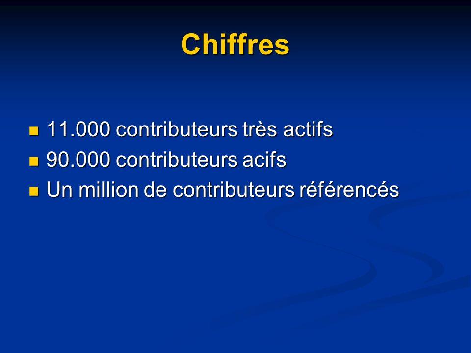 Chiffres 11.000 contributeurs très actifs 11.000 contributeurs très actifs 90.000 contributeurs acifs 90.000 contributeurs acifs Un million de contributeurs référencés Un million de contributeurs référencés