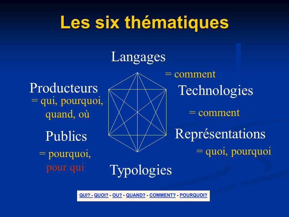 Les six thématiques Producteurs Publics Langages Technologies Représentations Typologies = qui, pourquoi, quand, où = quoi, pourquoi = comment = pourquoi, pour qui = comment