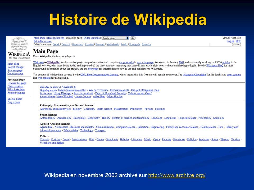 Histoire de Wikipedia Wikipedia en novembre 2002 archivé sur http://www.archive.org/http://www.archive.org/