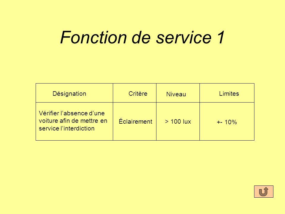 Fonction de service 1 DésignationCritère Niveau Limites Éclairement > 100 lux +- 10% Vérifier labsence dune voiture afin de mettre en service linterdi