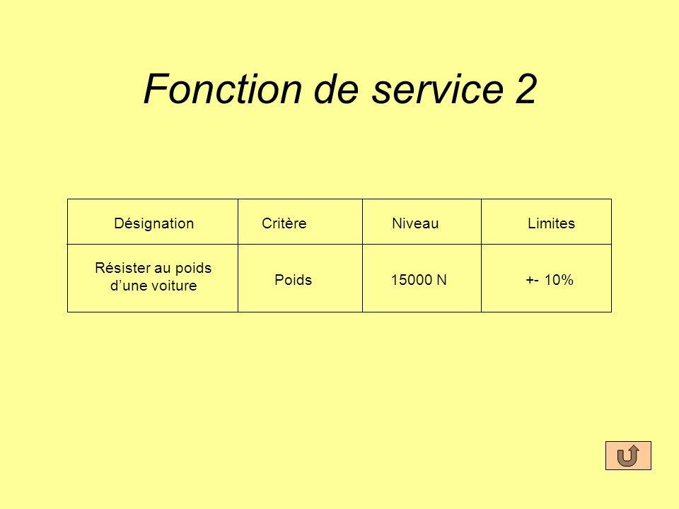 Fonction de service 2 DésignationCritèreNiveauLimites Poids15000 N+- 10% Résister au poids dune voiture