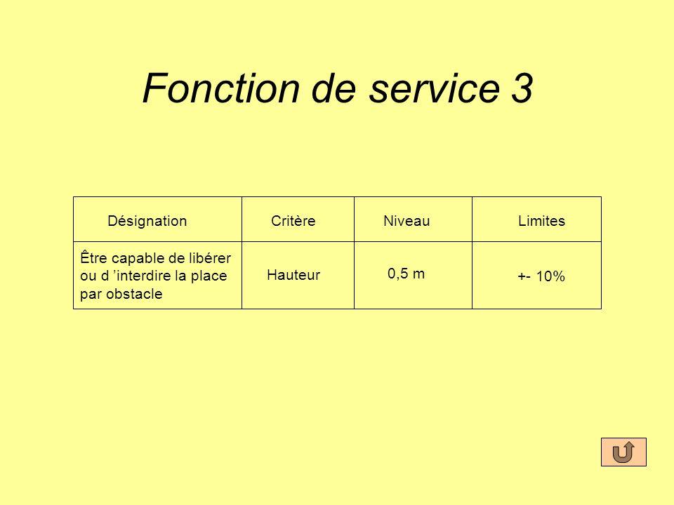 Fonction de service 3 DésignationCritèreNiveauLimites Hauteur Être capable de libérer ou d interdire la place par obstacle 0,5 m +- 10%