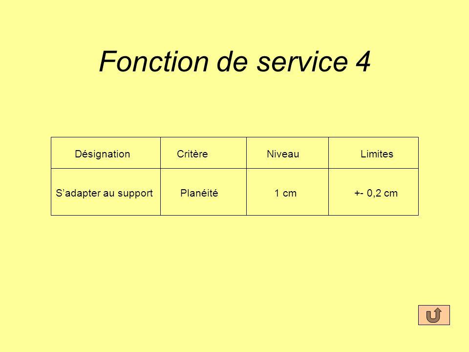 Fonction de service 4 DésignationCritèreNiveauLimites Sadapter au supportPlanéité1 cm+- 0,2 cm