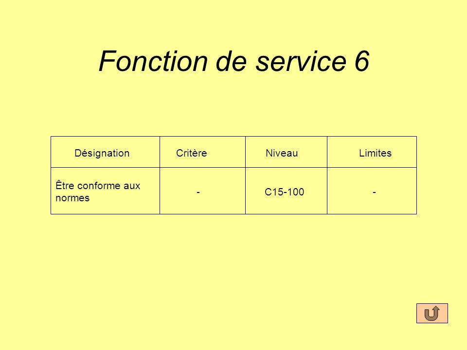 Fonction de service 6 DésignationCritèreNiveauLimites Être conforme aux normes -C15-100-