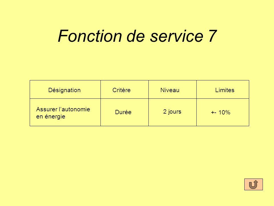 Fonction de service 7 DésignationCritèreNiveauLimites Assurer lautonomie en énergie Durée 2 jours +- 10%