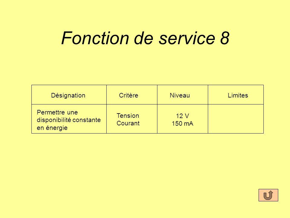 Fonction de service 8 DésignationCritèreNiveauLimites Permettre une disponibilité constante en énergie Tension Courant 12 V 150 mA