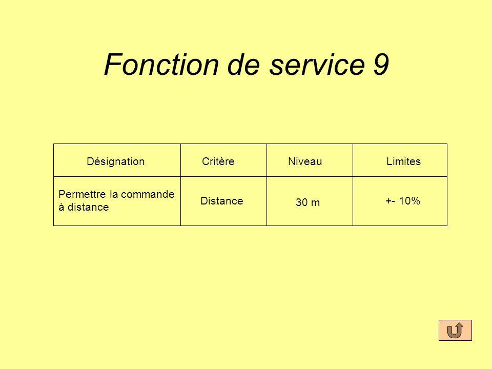 Fonction de service 9 DésignationCritèreNiveauLimites Permettre la commande à distance Distance 30 m +- 10%