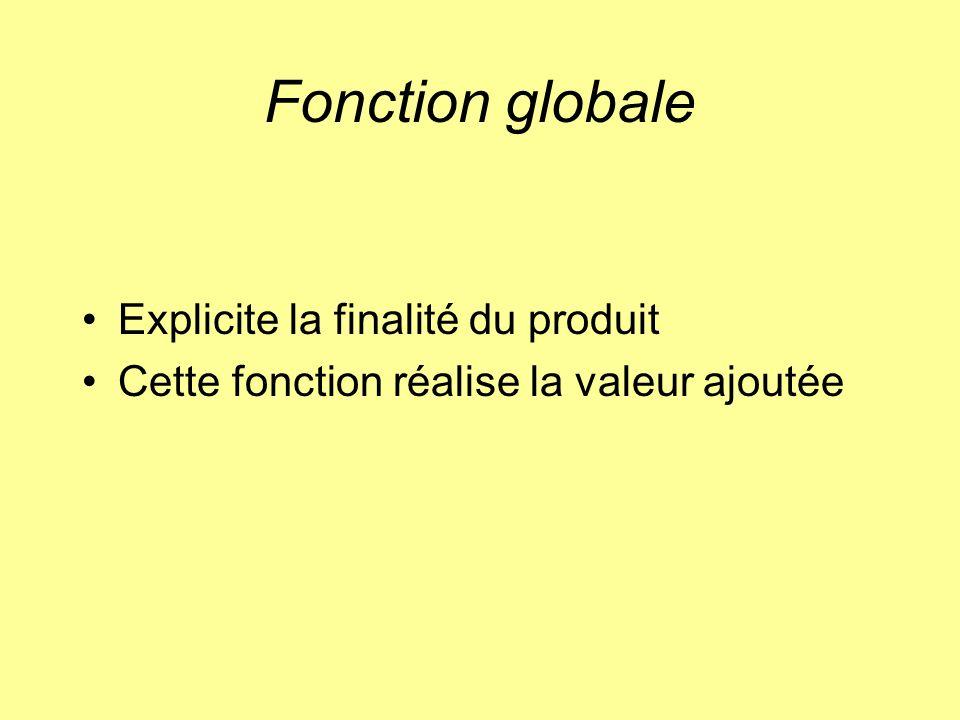Fonction globale Explicite la finalité du produit Cette fonction réalise la valeur ajoutée