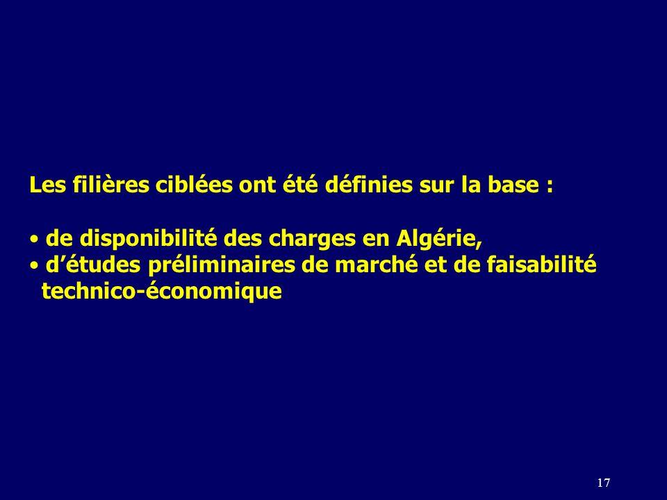17 Les filières ciblées ont été définies sur la base : de disponibilité des charges en Algérie, détudes préliminaires de marché et de faisabilité technico-économique