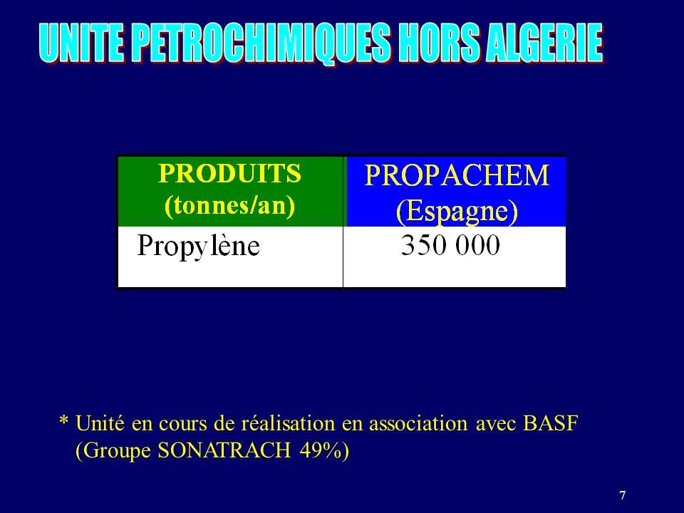 7 * Unité en cours de réalisation en association avec BASF (Groupe SONATRACH 49%)