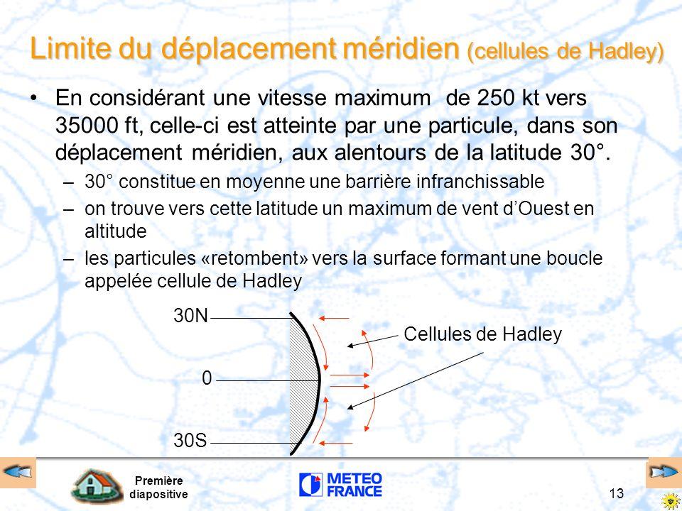 Première diapositive 13 Limite du déplacement méridien (cellules de Hadley) En considérant une vitesse maximum de 250 kt vers 35000 ft, celle-ci est a
