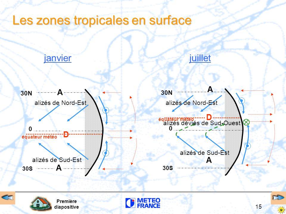 Première diapositive 15 Les zones tropicales en surface janvierjuillet 30S 30N 0 A A D équateur météo alizés de Nord-Est alizés de Sud-Est 30S 30N 0 é