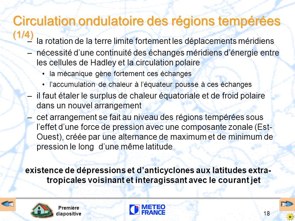 Première diapositive 18 Circulation ondulatoire des régions tempérées (1/4) –la rotation de la terre limite fortement les déplacements méridiens –néce