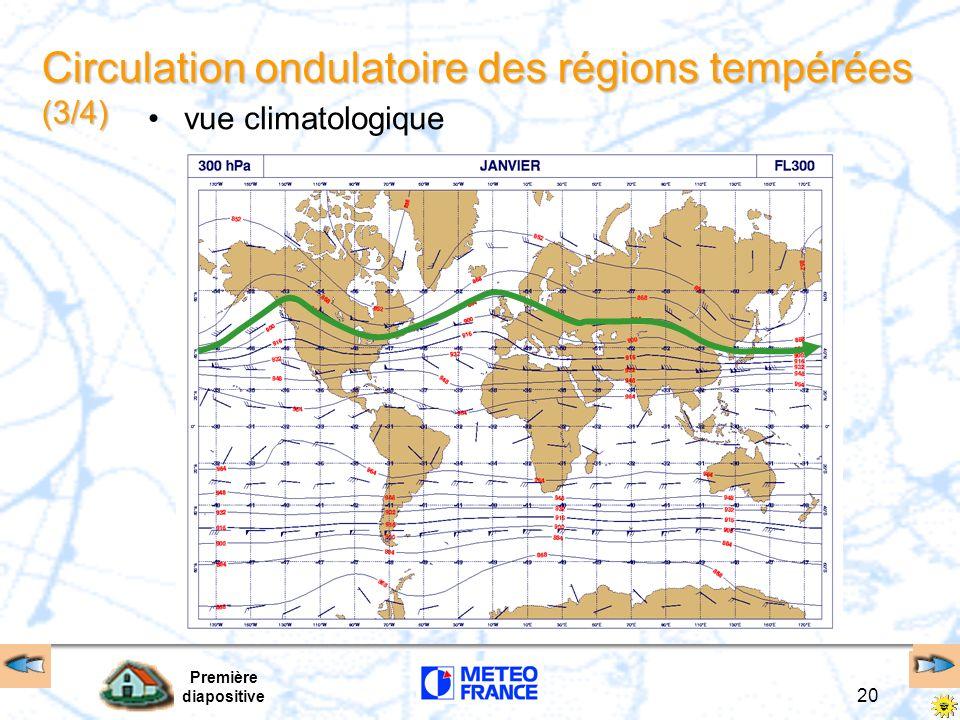 Première diapositive 20 Circulation ondulatoire des régions tempérées (3/4) vue climatologique