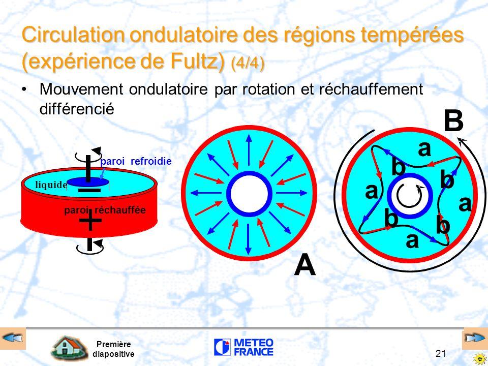 Première diapositive 21 Mouvement ondulatoire par rotation et réchauffement différencié A B a a a a b b b b Circulation ondulatoire des régions tempér
