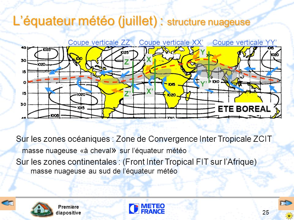Première diapositive 25 Léquateur météo (juillet) : structure nuageuse ETE BOREAL Sur les zones océaniques : Zone de Convergence Inter Tropicale ZCIT