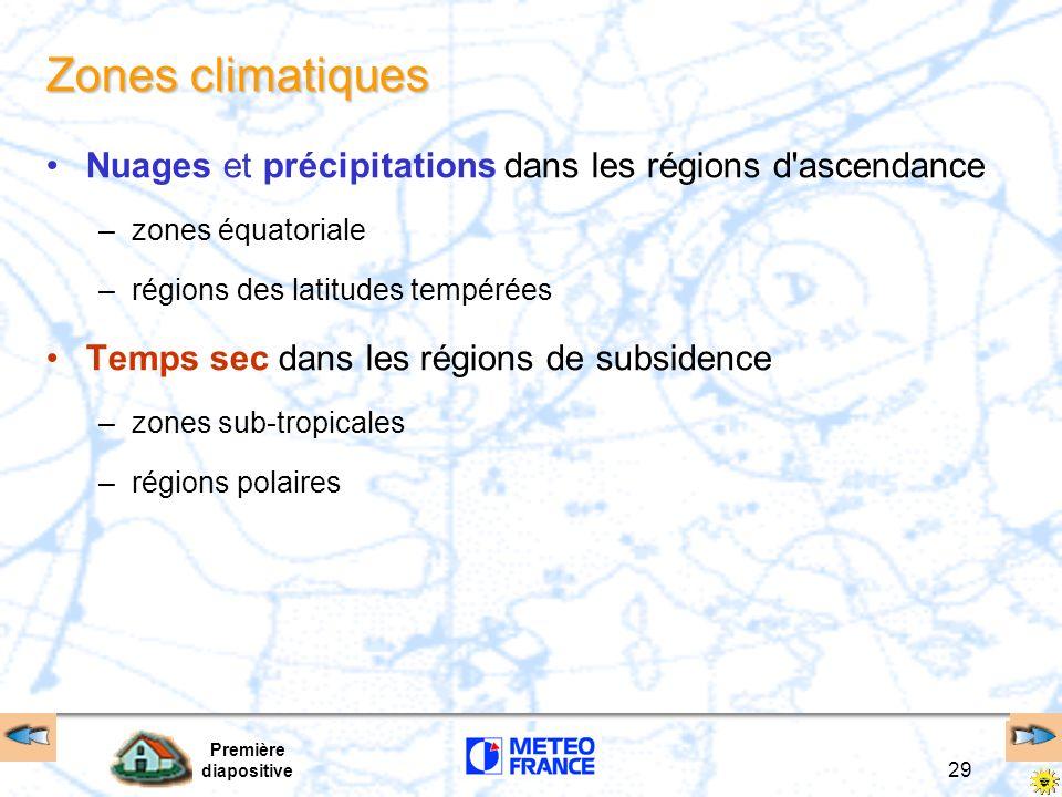 Première diapositive 29 Zones climatiques Nuages et précipitations dans les régions d'ascendance –zones équatoriale –régions des latitudes tempérées T