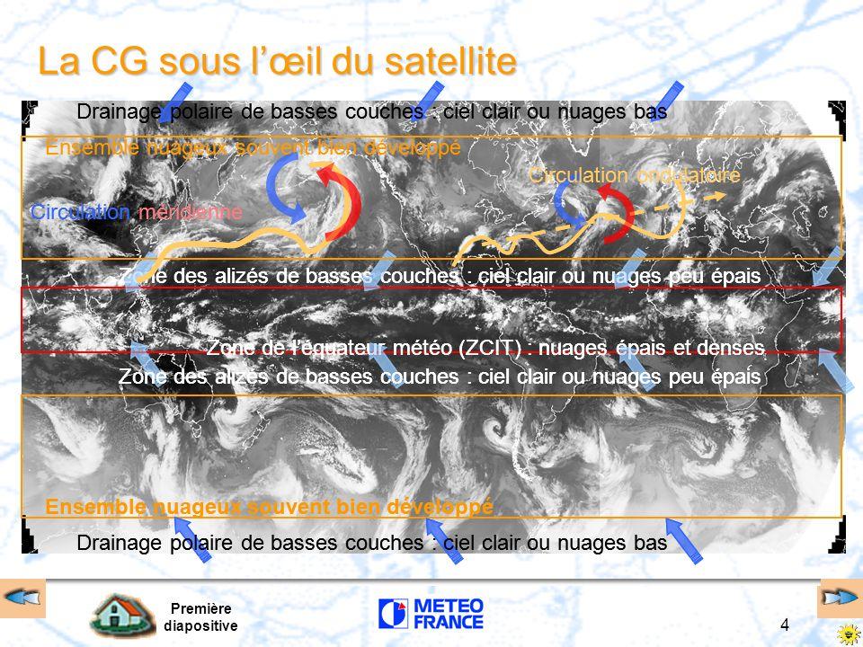 Première diapositive 4 La CG sous lœil du satellite Zone de léquateur météo (ZCIT) : nuages épais et denses Zone des alizés de basses couches : ciel c
