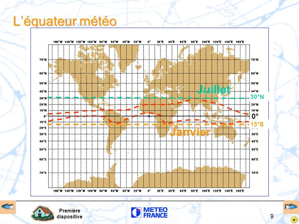 Première diapositive 30 Janvier Juillet 0° 10° 35° 65° 0° 10° 35° 75° 40° 20° 10° TEMPÉRÉ Contrôlé par les perturbations extra- tropicales, vents d ouest dominants.