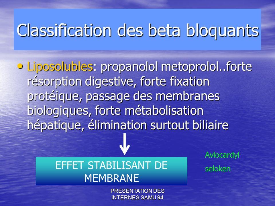 PRESENTATION DES INTERNES SAMU 94 Classification des beta bloquants Liposolubles: propanolol metoprolol..forte résorption digestive, forte fixation protéique, passage des membranes biologiques, forte métabolisation hépatique, élimination surtout biliaire Liposolubles: propanolol metoprolol..forte résorption digestive, forte fixation protéique, passage des membranes biologiques, forte métabolisation hépatique, élimination surtout biliaire EFFET STABILISANT DE MEMBRANE Avlocardyl seloken