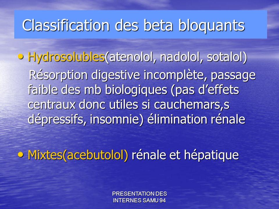 PRESENTATION DES INTERNES SAMU 94 Classification des beta bloquants Classification des beta bloquants Hydrosolubles(atenolol, nadolol, sotalol) Hydrosolubles(atenolol, nadolol, sotalol) Résorption digestive incomplète, passage faible des mb biologiques (pas deffets centraux donc utiles si cauchemars,s dépressifs, insomnie) élimination rénale Résorption digestive incomplète, passage faible des mb biologiques (pas deffets centraux donc utiles si cauchemars,s dépressifs, insomnie) élimination rénale Mixtes(acebutolol) rénale et hépatique Mixtes(acebutolol) rénale et hépatique