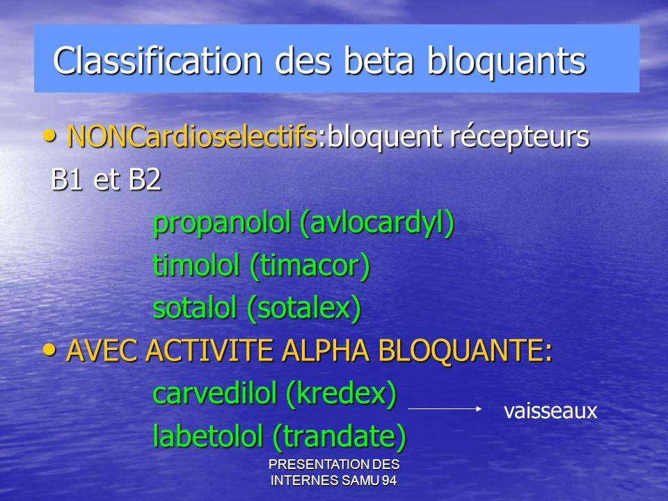 PRESENTATION DES INTERNES SAMU 94 Classification des beta bloquants Classification des beta bloquants NONCardioselectifs:bloquent récepteurs NONCardioselectifs:bloquent récepteurs B1 et B2 B1 et B2 propanolol (avlocardyl) propanolol (avlocardyl) timolol (timacor) timolol (timacor) sotalol (sotalex) sotalol (sotalex) AVEC ACTIVITE ALPHA BLOQUANTE: AVEC ACTIVITE ALPHA BLOQUANTE: carvedilol (kredex) carvedilol (kredex) labetolol (trandate) labetolol (trandate) vaisseaux