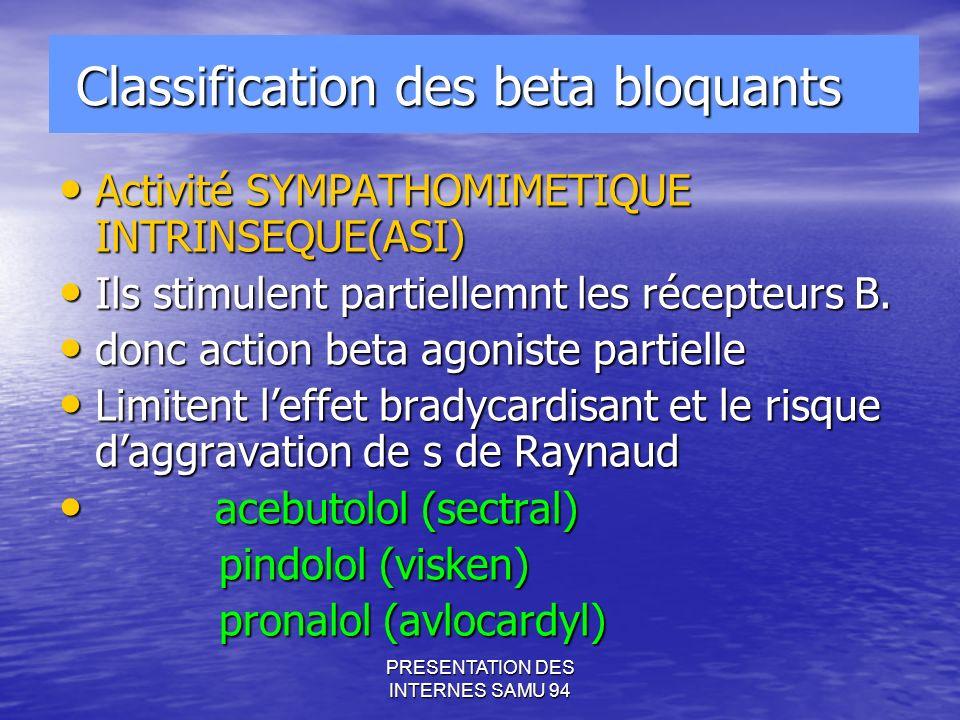 PRESENTATION DES INTERNES SAMU 94 Classification des beta bloquants Classification des beta bloquants Activité SYMPATHOMIMETIQUE INTRINSEQUE(ASI) Activité SYMPATHOMIMETIQUE INTRINSEQUE(ASI) Ils stimulent partiellemnt les récepteurs B.