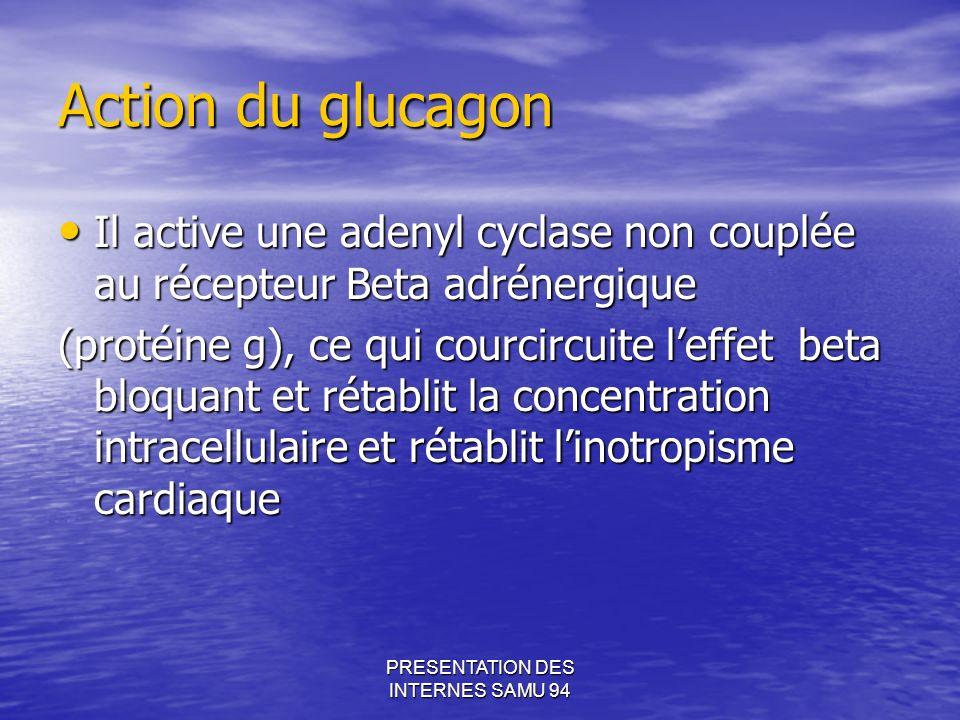 PRESENTATION DES INTERNES SAMU 94 Action du glucagon Il active une adenyl cyclase non couplée au récepteur Beta adrénergique Il active une adenyl cyclase non couplée au récepteur Beta adrénergique (protéine g), ce qui courcircuite leffet beta bloquant et rétablit la concentration intracellulaire et rétablit linotropisme cardiaque
