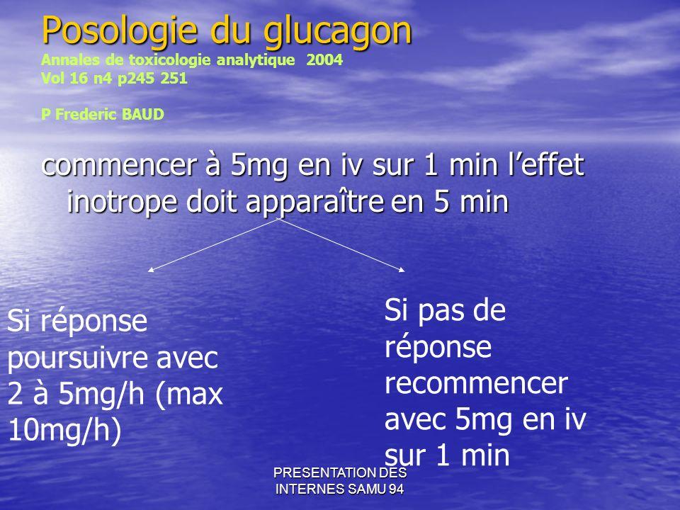PRESENTATION DES INTERNES SAMU 94 Posologie du glucagon Posologie du glucagon Annales de toxicologie analytique 2004 Vol 16 n4 p245 251 P Frederic BAUD commencer à 5mg en iv sur 1 min leffet inotrope doit apparaître en 5 min Si réponse poursuivre avec 2 à 5mg/h (max 10mg/h) Si pas de réponse recommencer avec 5mg en iv sur 1 min