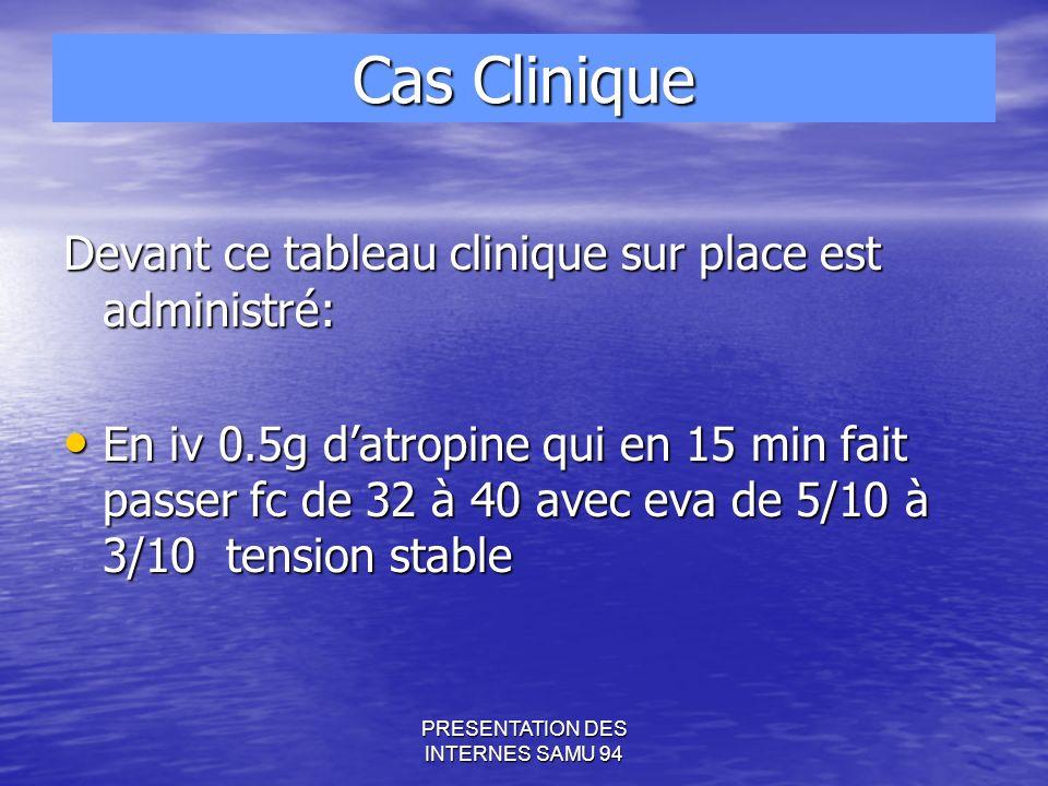 PRESENTATION DES INTERNES SAMU 94 Pronostic des associations de bêta-bloquants et de cardiotropes Love JN.