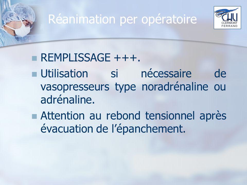 Réanimation per opératoire REMPLISSAGE +++.
