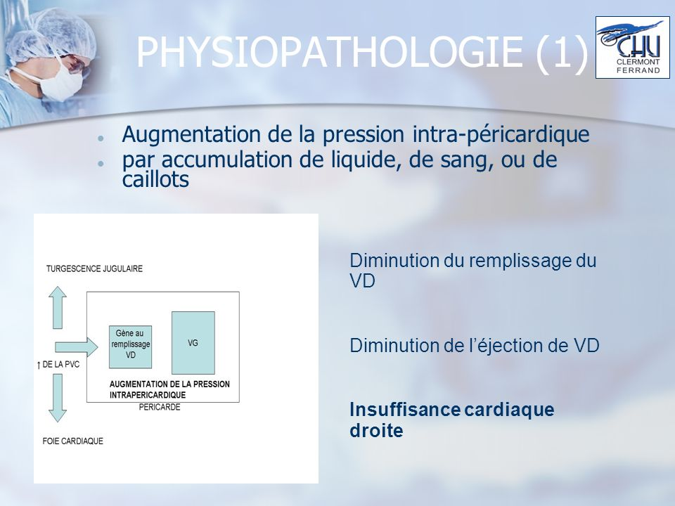 PHYSIOPATHOLOGIE (2) Poursuite de laugmentation de la pression => atteinte secondaire du cœur gauche Diminution de remplissage VG Diminution de léjection du VG Mécanismes dadaptation: FC pour maintenir le débit (Qc=VES X FC) RVS pour maintenir une pression de perfusion