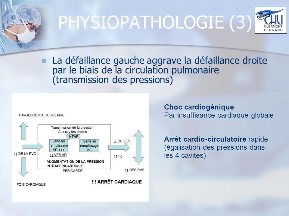 PHYSIOPATHOLOGIE (3) La défaillance gauche aggrave la défaillance droite par le biais de la circulation pulmonaire (transmission des pressions) Choc cardiogénique Par insuffisance cardiaque globale Arrêt cardio-circulatoire rapide (égalisation des pressions dans les 4 cavités)