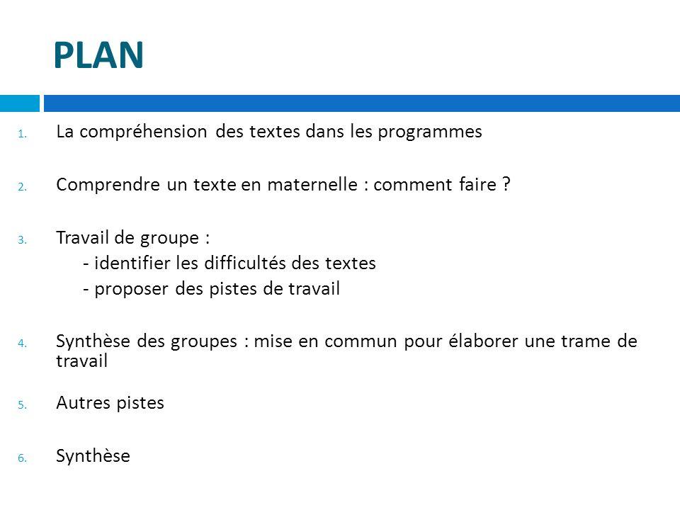 PLAN 1. La compréhension des textes dans les programmes 2. Comprendre un texte en maternelle : comment faire ? 3. Travail de groupe : - identifier les