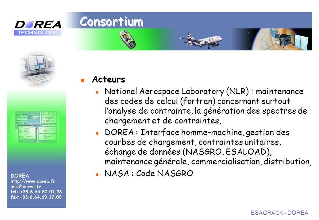 ESACRACK - DOREA Consortium Acteurs National Aerospace Laboratory (NLR) : maintenance des codes de calcul (fortran) concernant surtout lanalyse de contrainte, la génération des spectres de chargement et de contraintes, DOREA : Interface homme-machine, gestion des courbes de chargement, contraintes unitaires, échange de données (NASGRO, ESALOAD), maintenance générale, commercialisation, distribution, NASA : Code NASGRO Acteurs National Aerospace Laboratory (NLR) : maintenance des codes de calcul (fortran) concernant surtout lanalyse de contrainte, la génération des spectres de chargement et de contraintes, DOREA : Interface homme-machine, gestion des courbes de chargement, contraintes unitaires, échange de données (NASGRO, ESALOAD), maintenance générale, commercialisation, distribution, NASA : Code NASGRO
