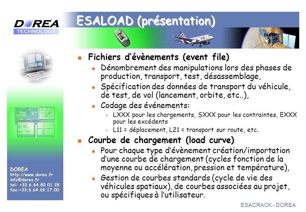 ESACRACK - DOREA ESALOAD (présentation) Fichiers dévènements (event file) Dénombrement des manipulations lors des phases de production, transport, test, désassemblage, Spécification des données de transport du véhicule, de test, de vol (lancement, orbite, etc..), Codage des événements: LXXX pour les chargements, SXXX pour les contraintes, EXXX pour les excédents L11 = déplacement, L21 = transport sur route, etc.