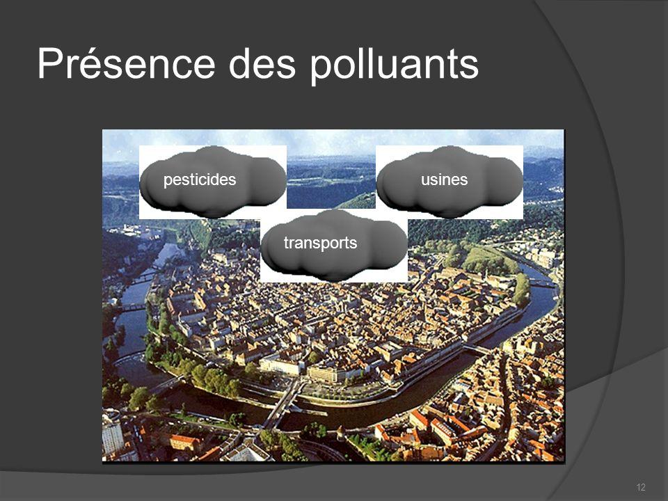12 Présence des polluants transports pesticidesusines