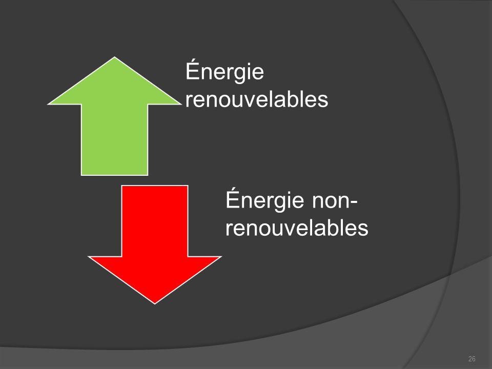 26 Énergie renouvelables Énergie non- renouvelables