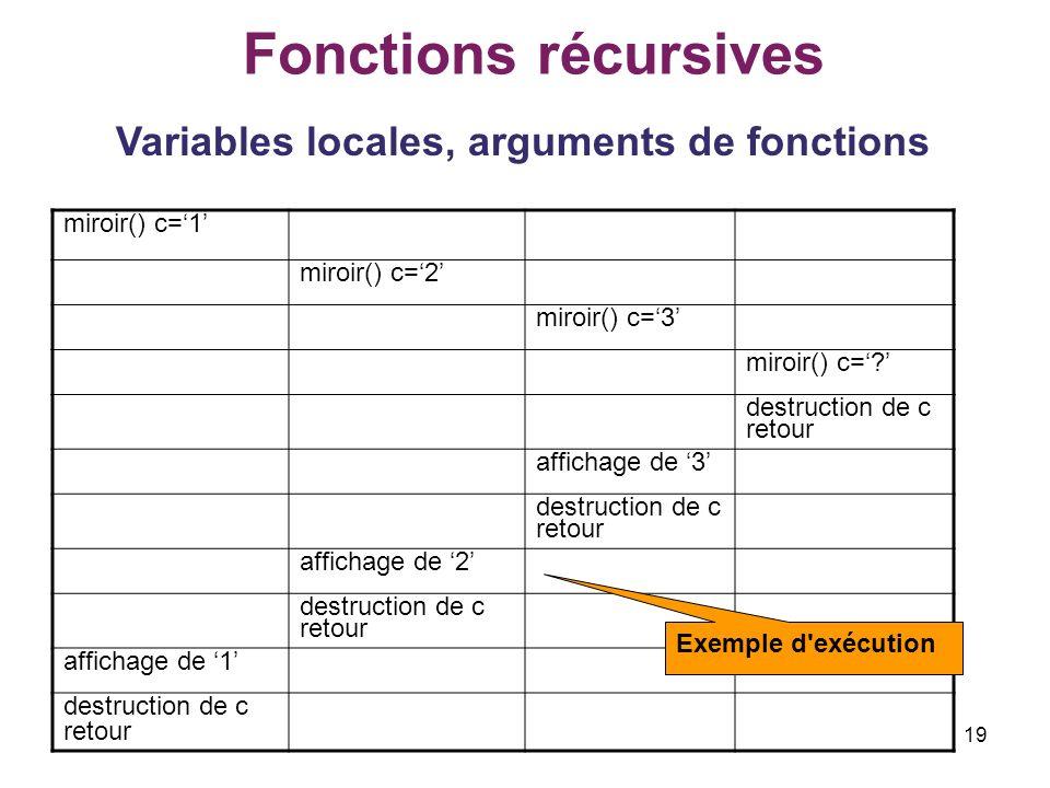 19 Fonctions récursives Variables locales, arguments de fonctions miroir() c=1 miroir() c=2 miroir() c=3 miroir() c=? destruction de c retour affichag