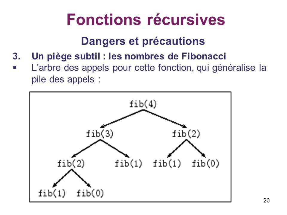 23 Fonctions récursives Dangers et précautions 3.Un piège subtil : les nombres de Fibonacci L'arbre des appels pour cette fonction, qui généralise la