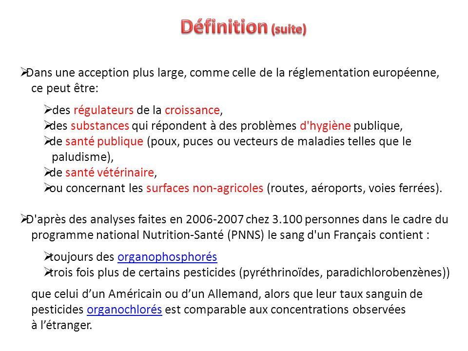 Dans une acception plus large, comme celle de la réglementation européenne, ce peut être: des régulateurs de la croissance, des substances qui réponde
