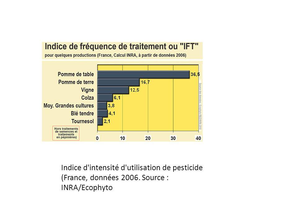 Indice d'intensité d'utilisation de pesticide (France, données 2006. Source : INRA/Ecophyto