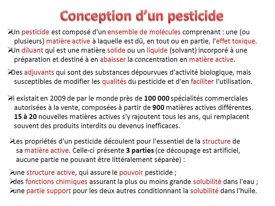 Un pesticide est composé d'un ensemble de molécules comprenant : une (ou plusieurs) matière active à laquelle est dû, en tout ou en partie, l'effet to